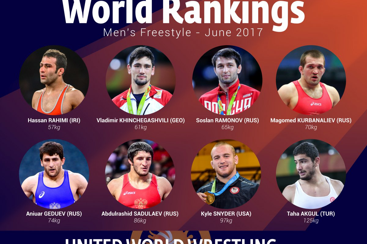 3x4 mens freestyle world rankings 01